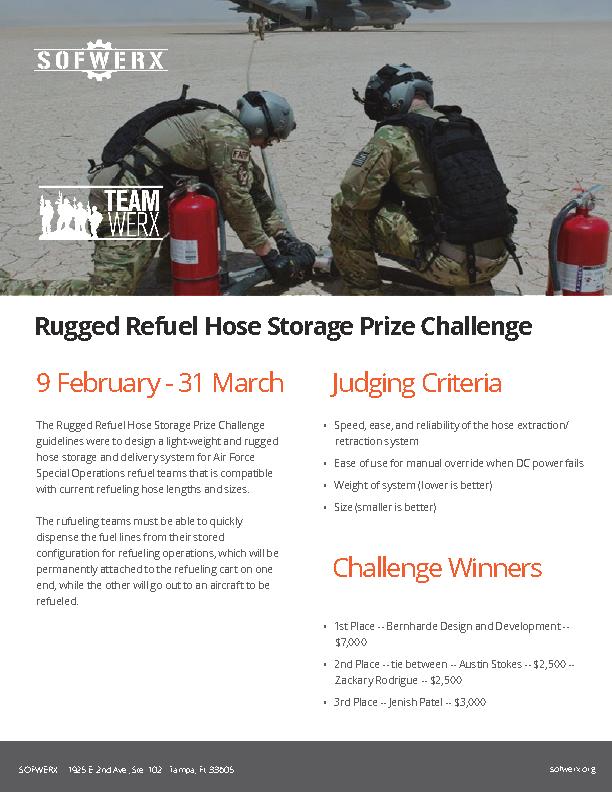 Rugged_Refuel_Final