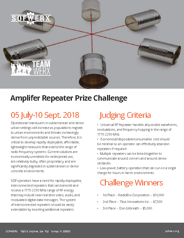 AMP repeater new name